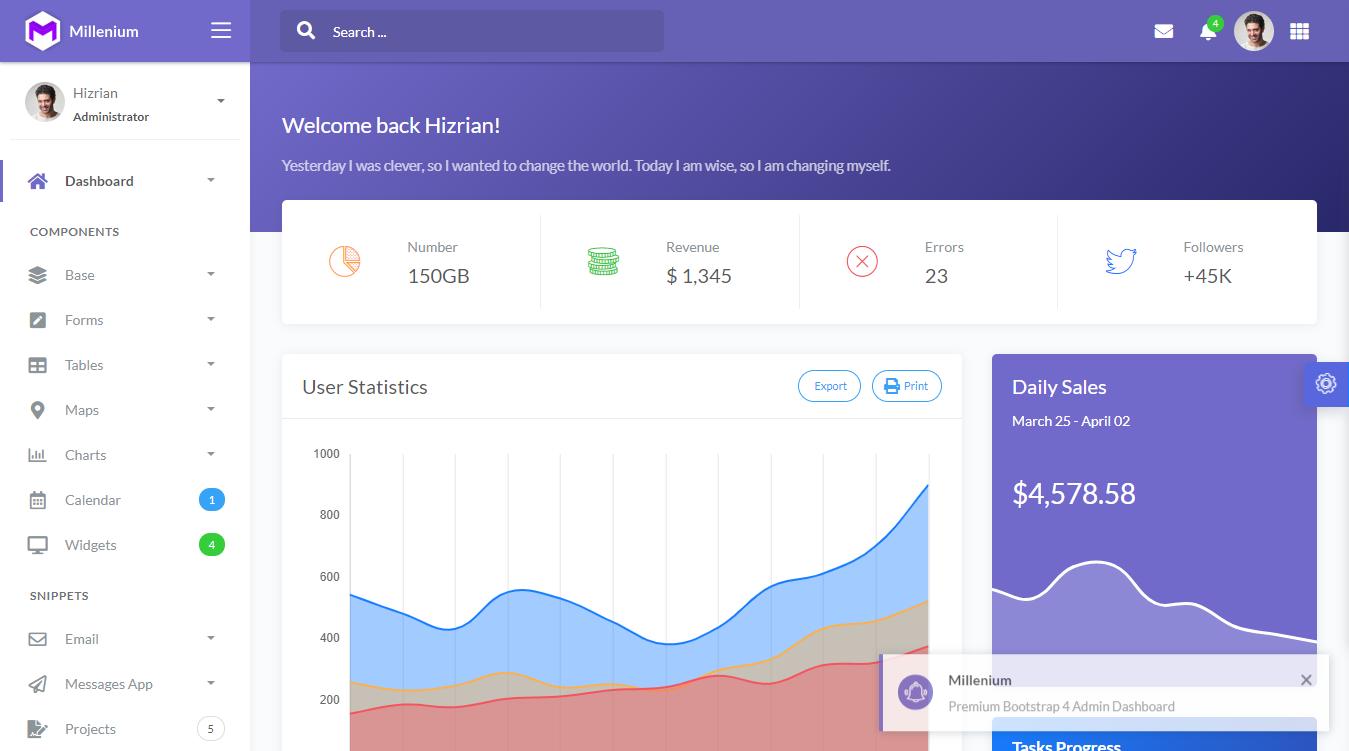 Millenium - Bootstrap 4 Dashboard Admin Template #73666 Kids