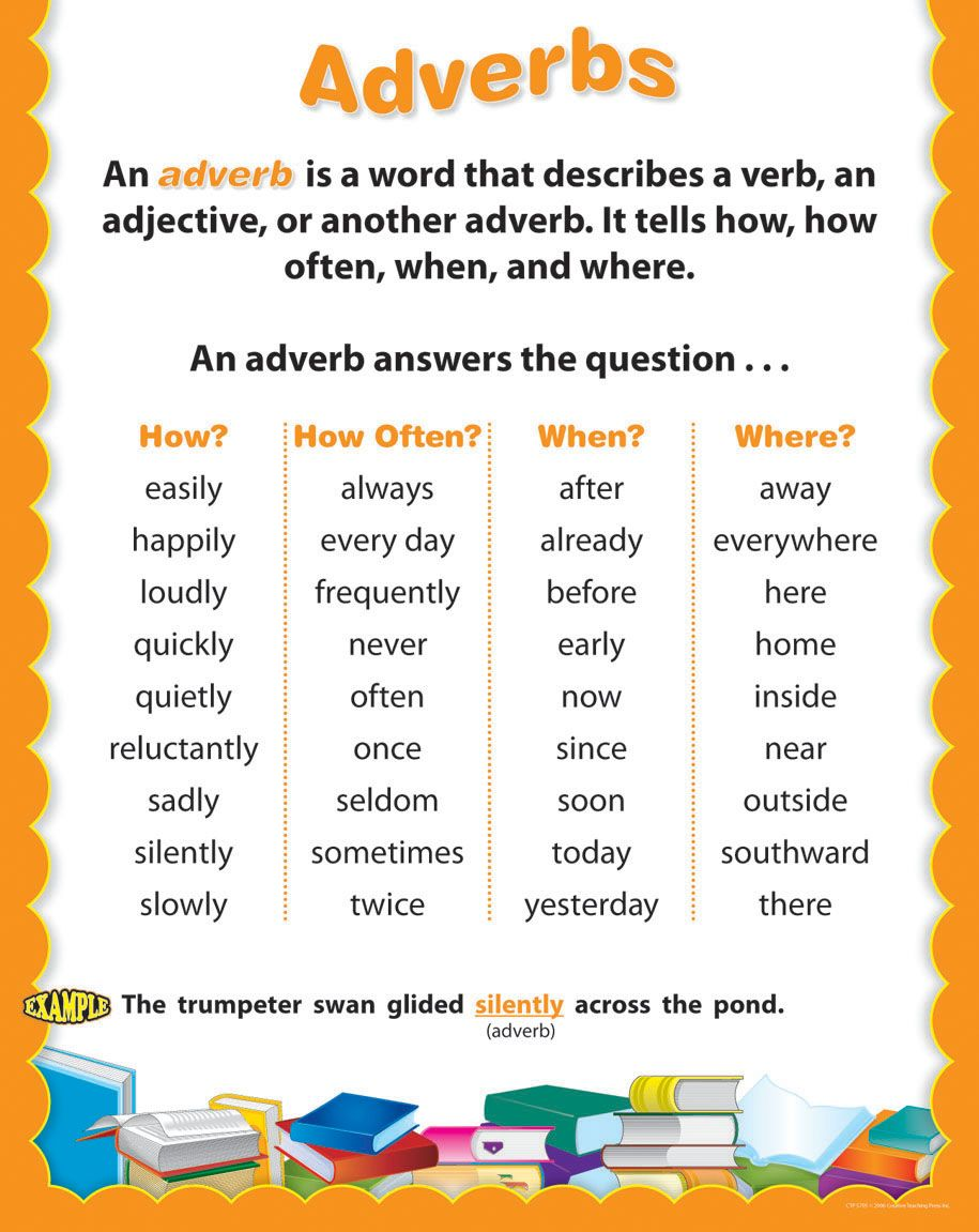 Definition Of Adverb With Examples Adverb Redefined Pinterest