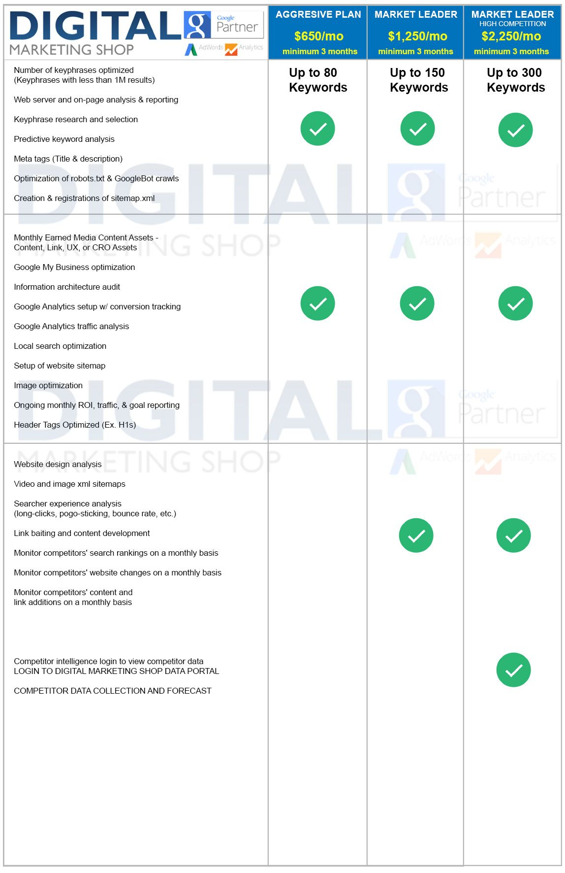 seo packages pricing in australia digital marketing agency seo