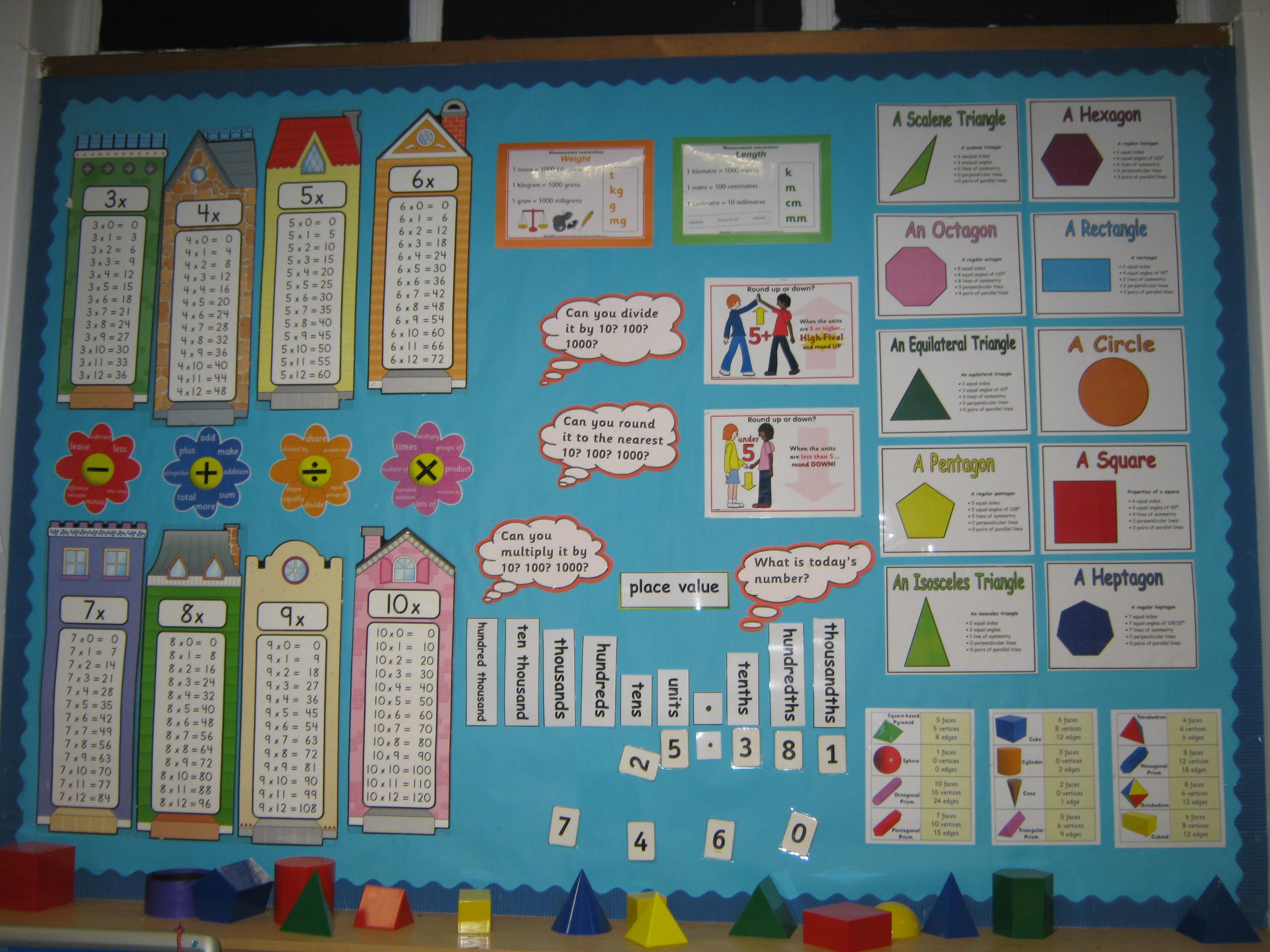 Mathématiques A4 Fractions Educational Poster Home Learning classroom display