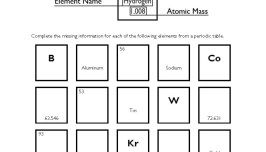 Worksheets Periodic Table Scavenger Hunt Worksheet periodic table worksheet pinterest tables scavenger hunt worksheet