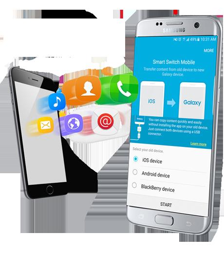 Samsung Smart Switch Smart switches, Samsung note 3