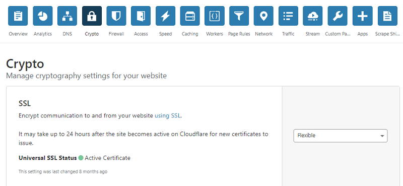 free ssl cloudflare