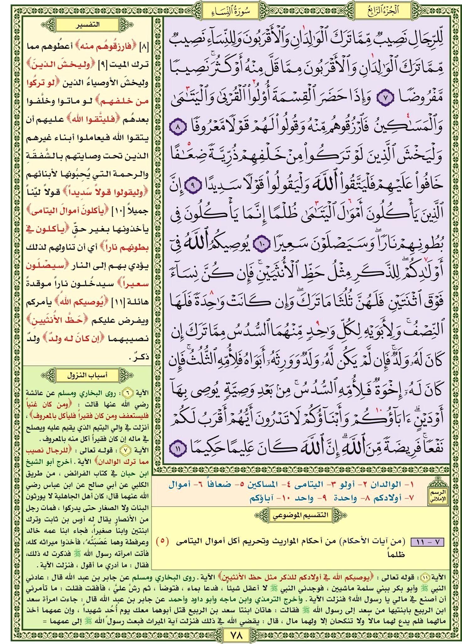 سورة النساء صفحة رقم ٧٨ مصحف التقسيم الموضوعي للحافظ المتقن Quran Verses Verses Bullet Journal