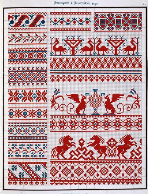 Сборник Великорусских и Малороссийских узоров для вышивания - 1877 ...
