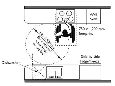 Barrier free kitchen design diagram by designable for Barrier free house plans