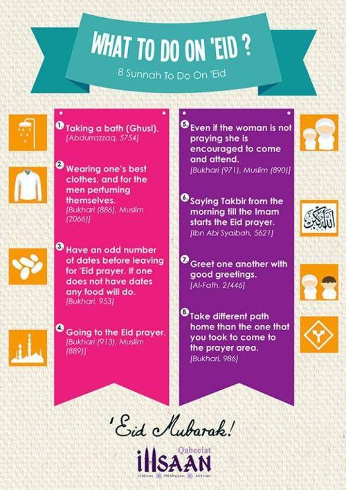 What To Do On Eid 8 Sunnahs Dua For Ramadan Eid Greetings Islamic Holidays