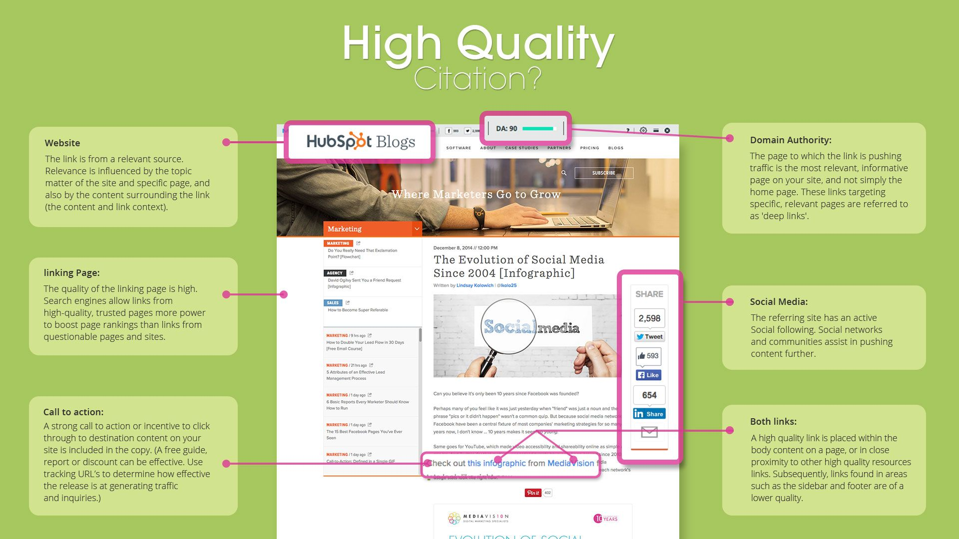 What Does a High Quality Citation Look Like?