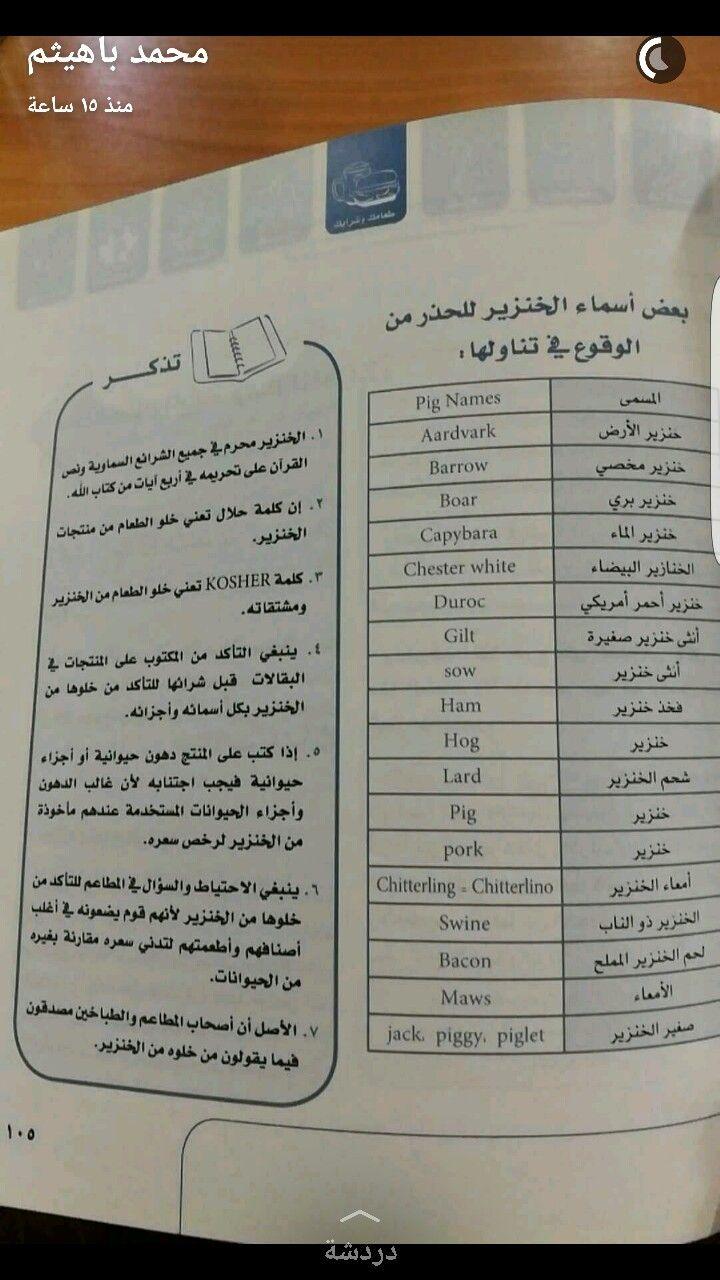تعلم 100 جمل انجليزية قصيرة مترجمة للغة العربية سهلة الحفظ و مفيدة للمحادثة والكتابة باللغة الانجليزية الجمل تبدأ بفعل أم Learn English Learning Movie Posters