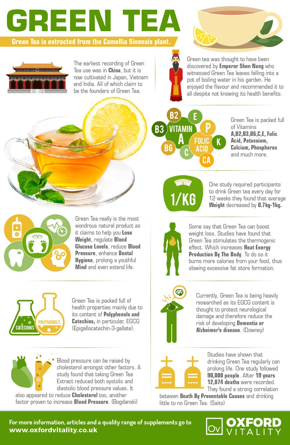 green tea tablets (with images) | green tea supplements