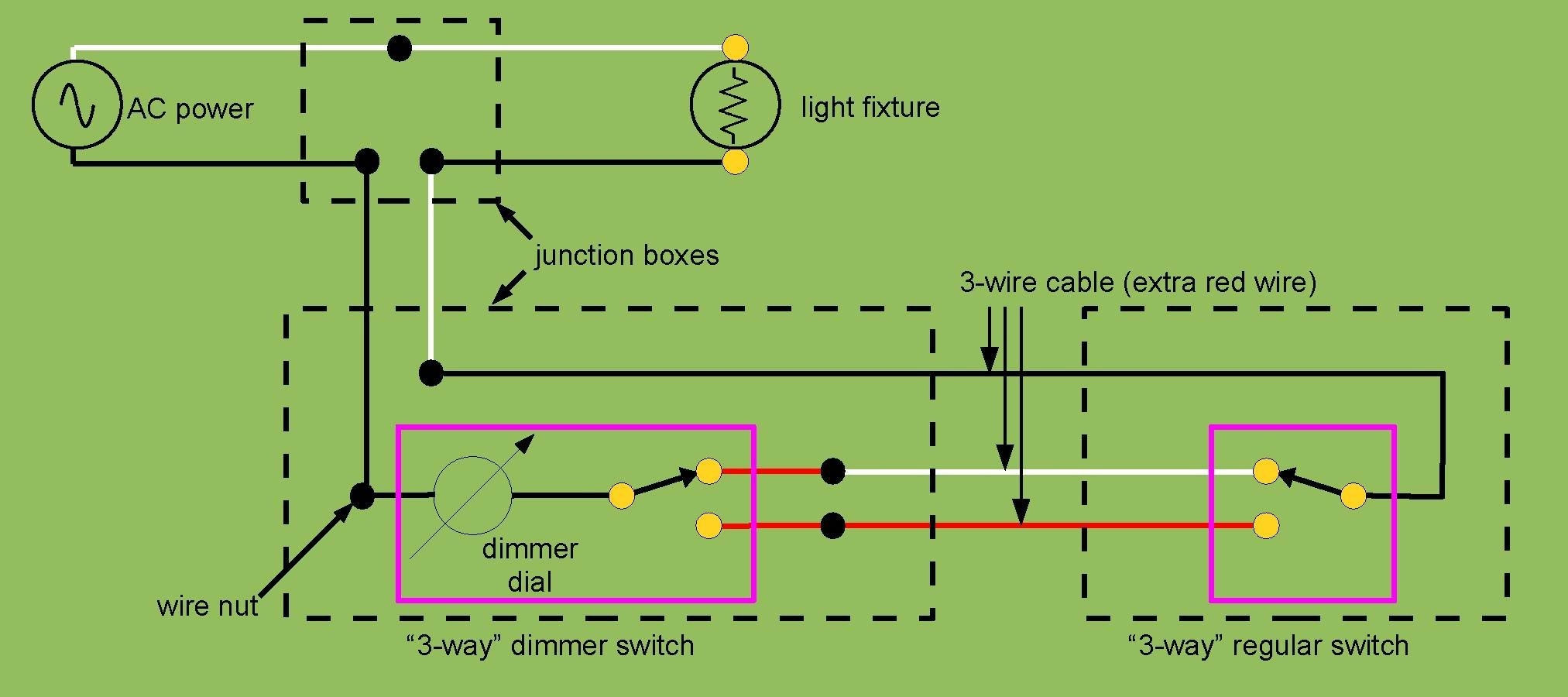 13 Good Wiring Diagram For 3 Way Switch Design 3 Way Switch Wiring Dimmer Switch Light Switch Wiring
