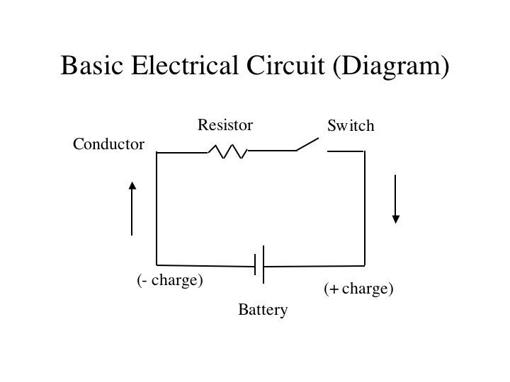 Tech Lesson 11 5a Electricity And Circuits Electronica