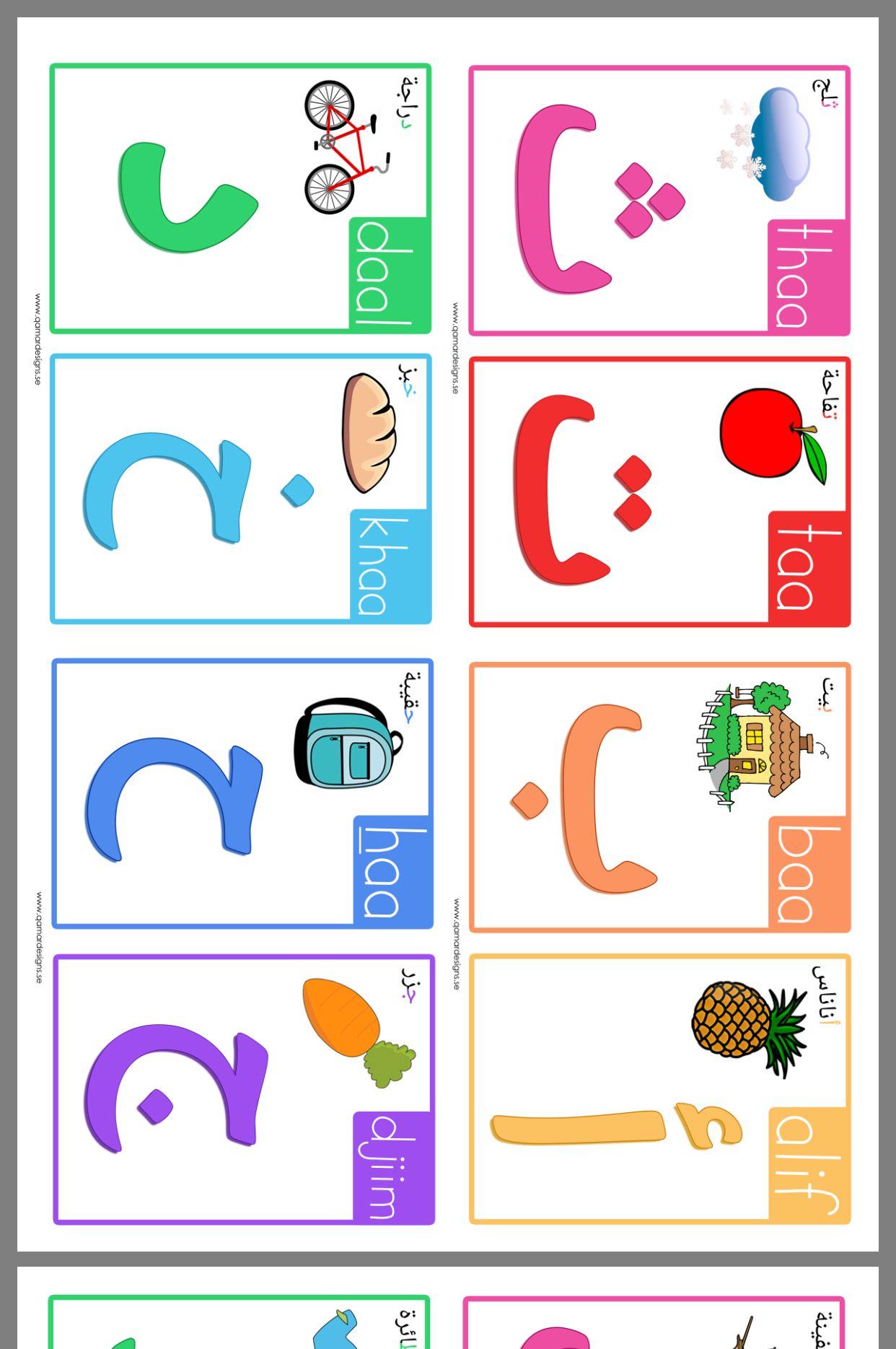 Pin Oleh Fa H Zayed Di Flashcards