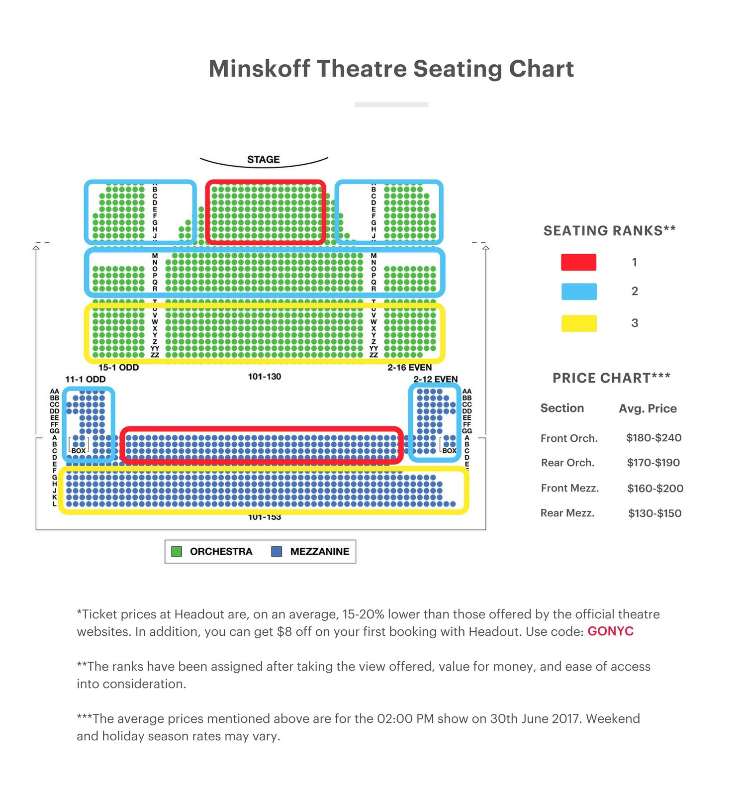 Xperiencetravelthetaylorway Minskoff Theatre Seating Chart The Lion King Guide Copy Theater Seating Cool Things To Buy Seating Charts