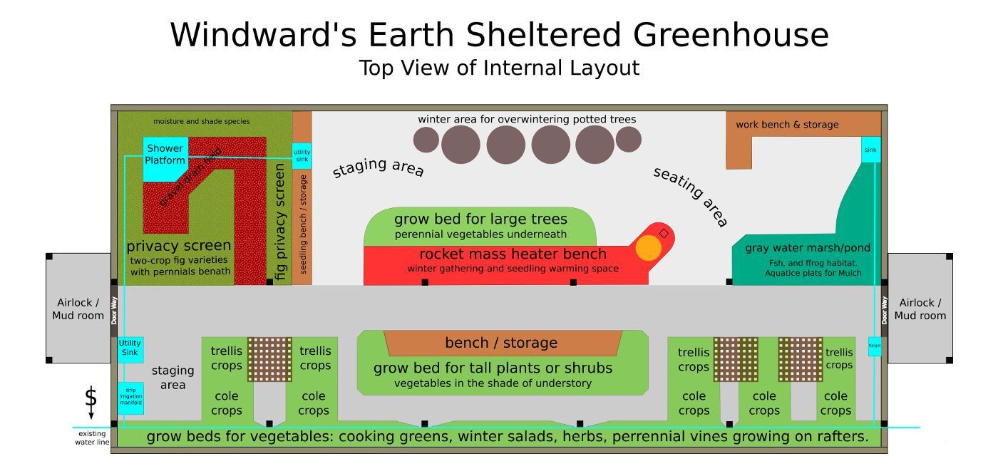 building an earth sheltered greenhouse windward notes 2015 - Earth Sheltered Greenhouse Plans