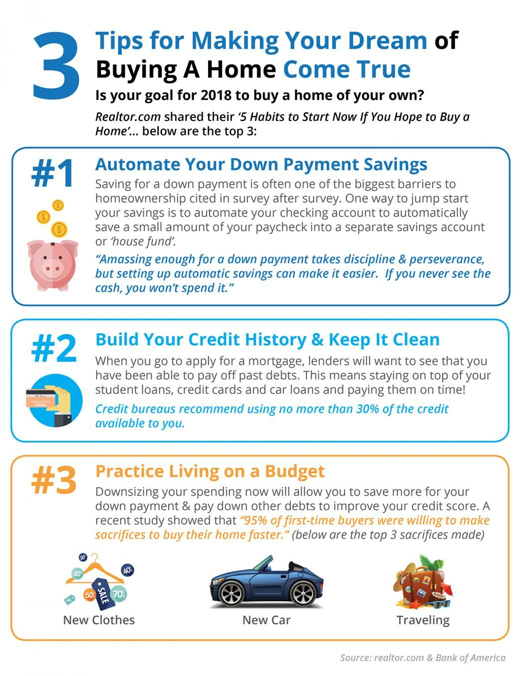 3 Tips For Making Your Dream Home A Reality Infographic Mykcm Home Buying Real Estate Advice Real Estate Tips