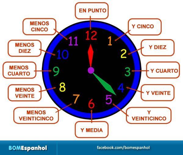 Resultado de imagen de aprender la hora