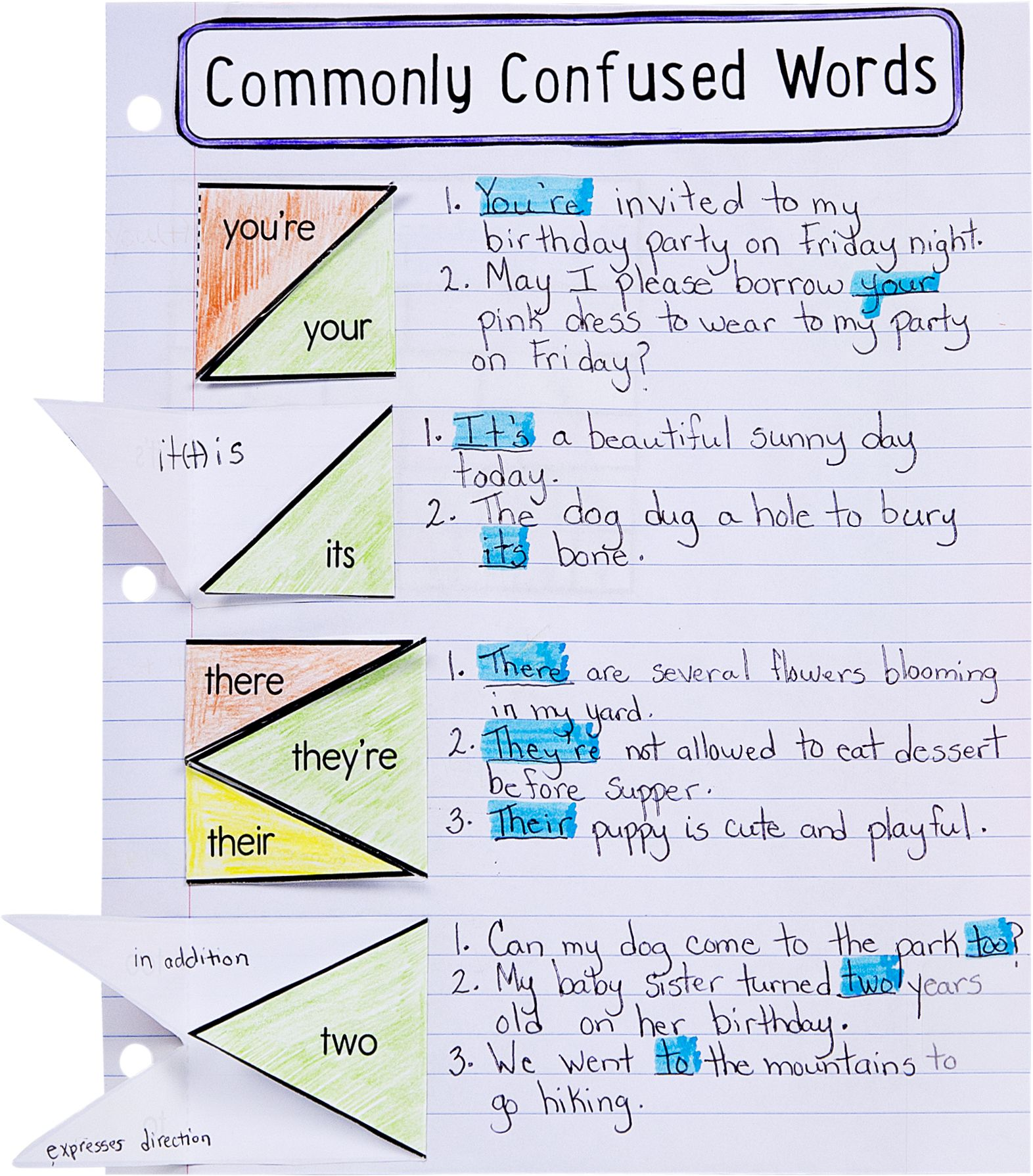 Help them understand commonly confused words with this template ...