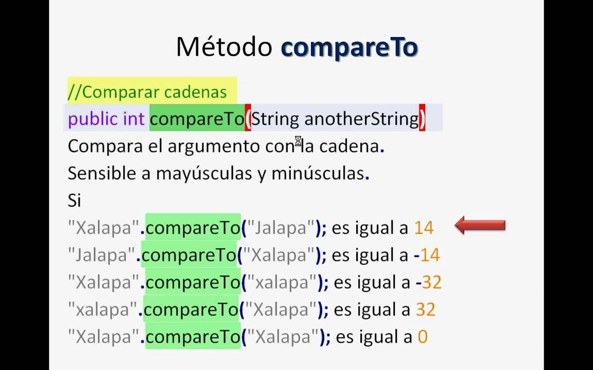Java String Compareto Method Javatpoint Pinterest Java