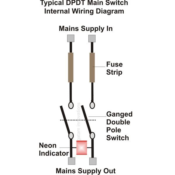 Typical Home Electrical Wiring Diagram Single Coil Humbucker Basic Diagrams Knowledge