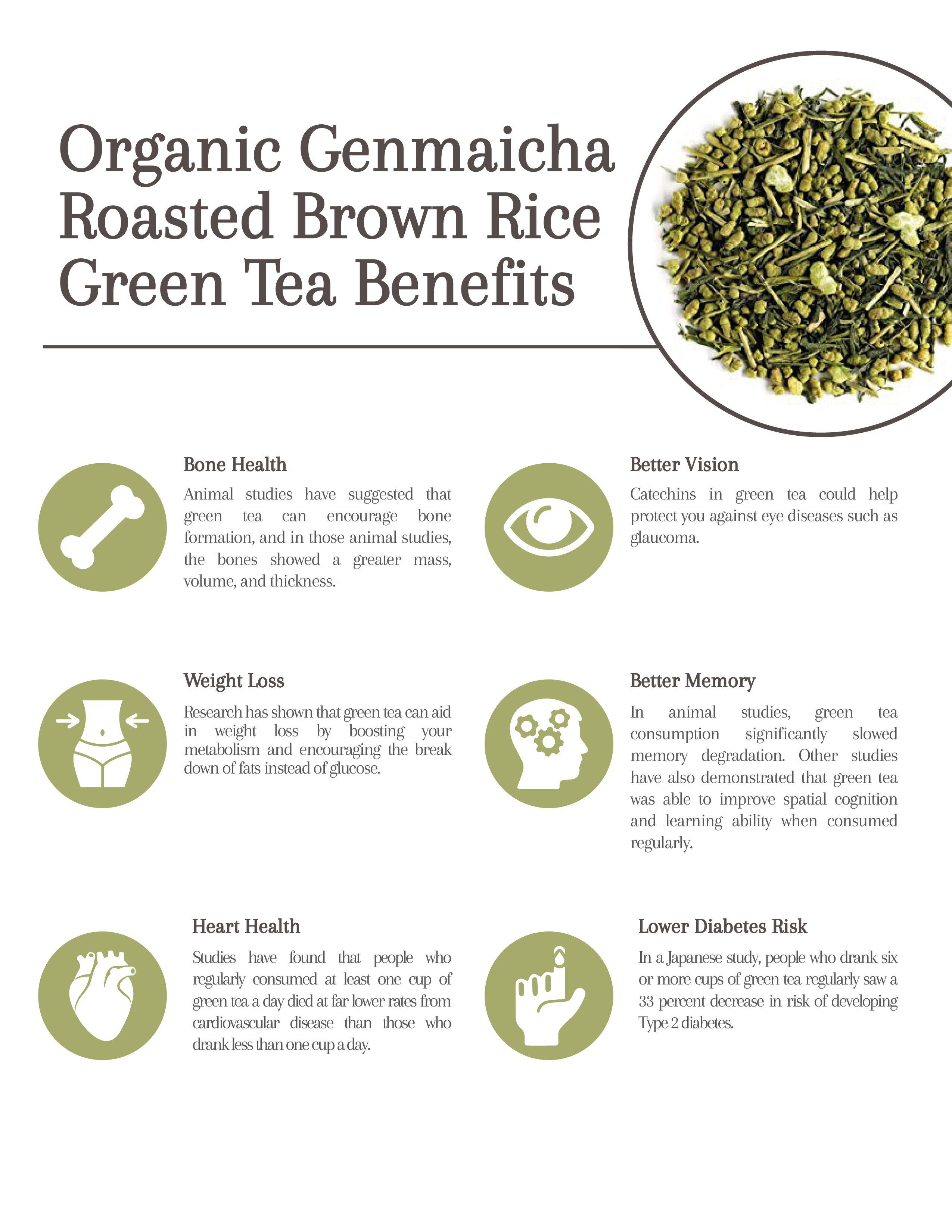 organic genmaicha green tea in 2019 | green tea benefits