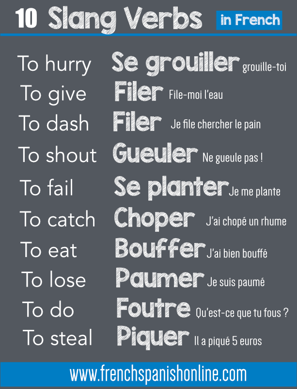 10 Slang Verbs in French, very common