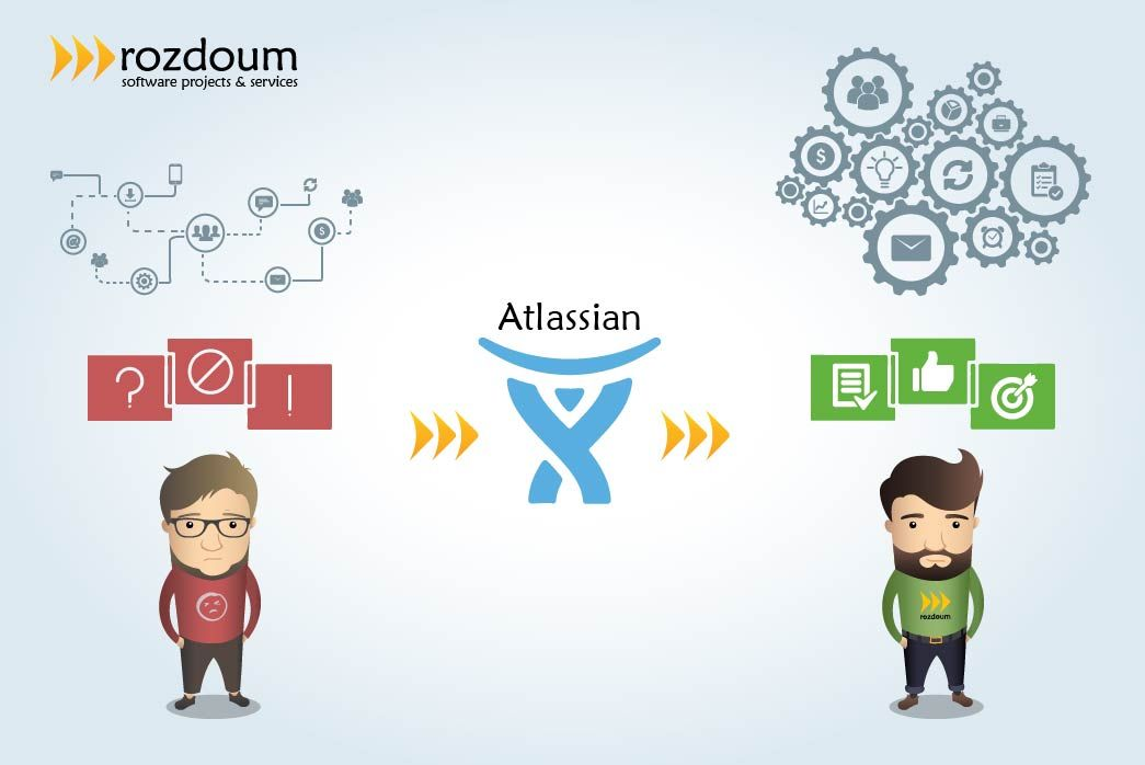 Meet all #Atlassian Products and choose the best #services that will help to succeed your #business with perfect #management. Are you interested in learning how to #develop jira #plugin, improve or extend #JIRA functionality? Contact #Rozdoum, explain your needs and ideas and get a solution.