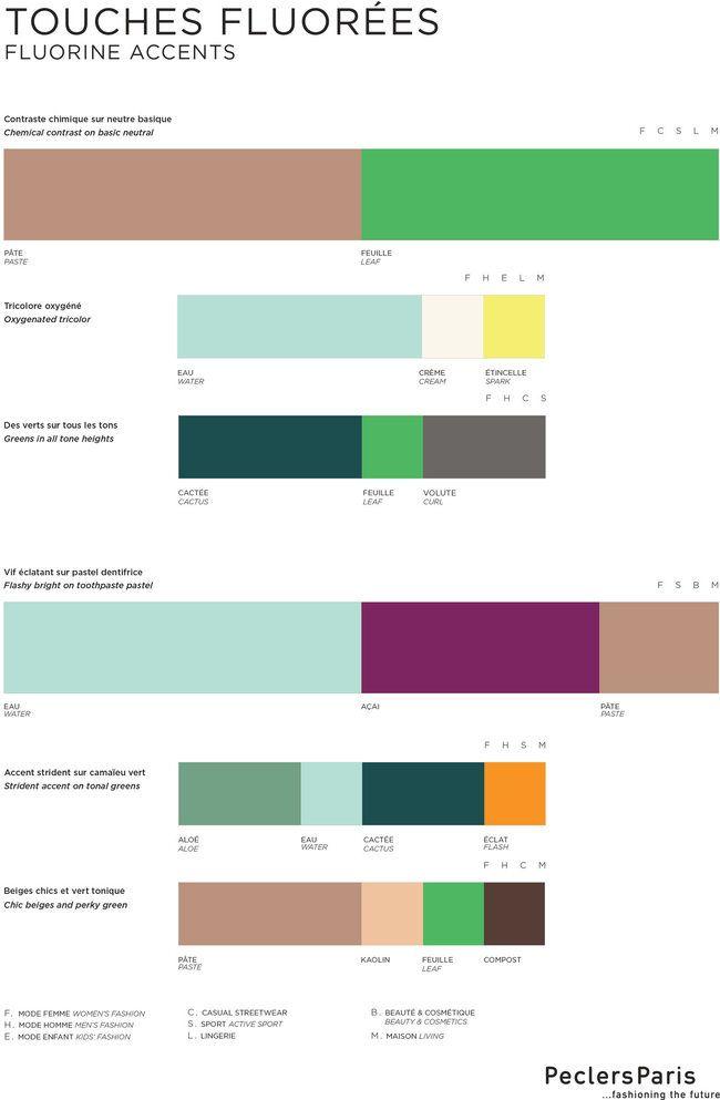 Trends Peclers Paris Color Trend Ss 2019 Fashion Vignette