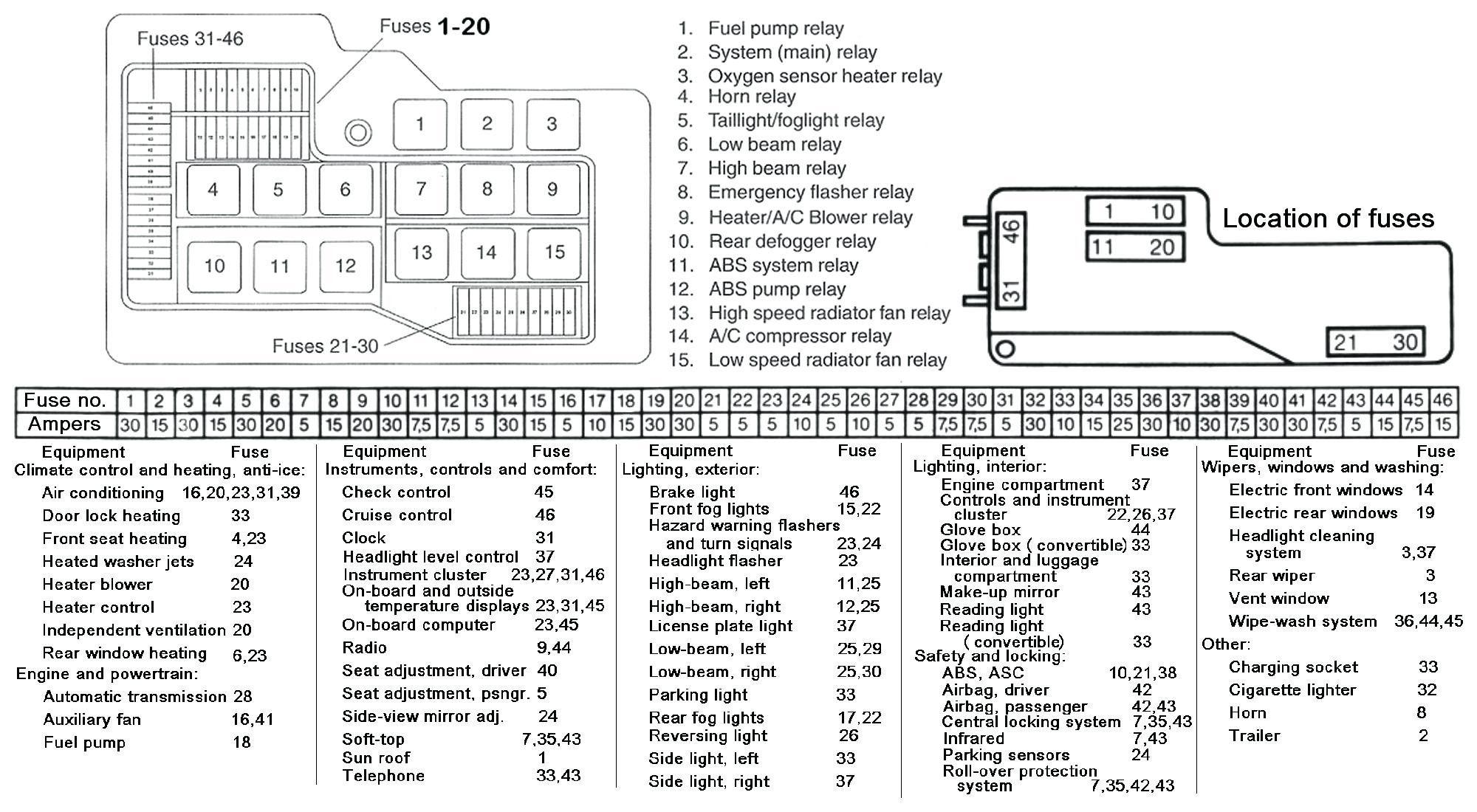 2001 bmw x5 wiring diagram bmw 325i diagram wiring diagram e6  bmw 325i diagram wiring diagram e6