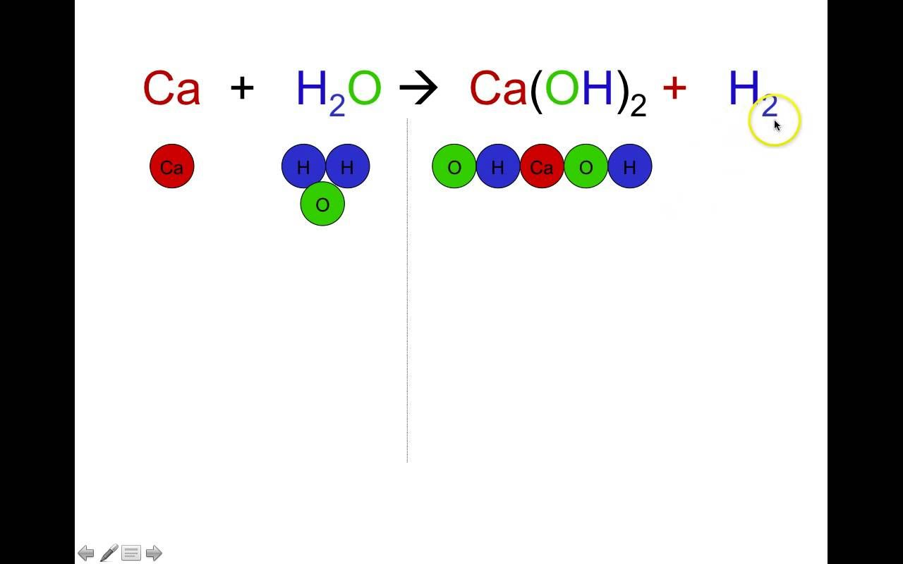 How To Balance Chemical Equations Simple Method For