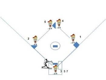 Softball Throwing Drills: Teaching Strong and Accurate