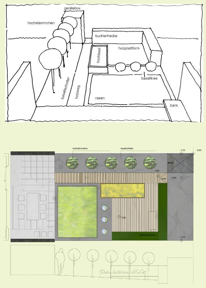 ArchiCAD Garten Pinterest Gartenplanung, Entwurf und Gärten - gartenplanung selbst gemacht