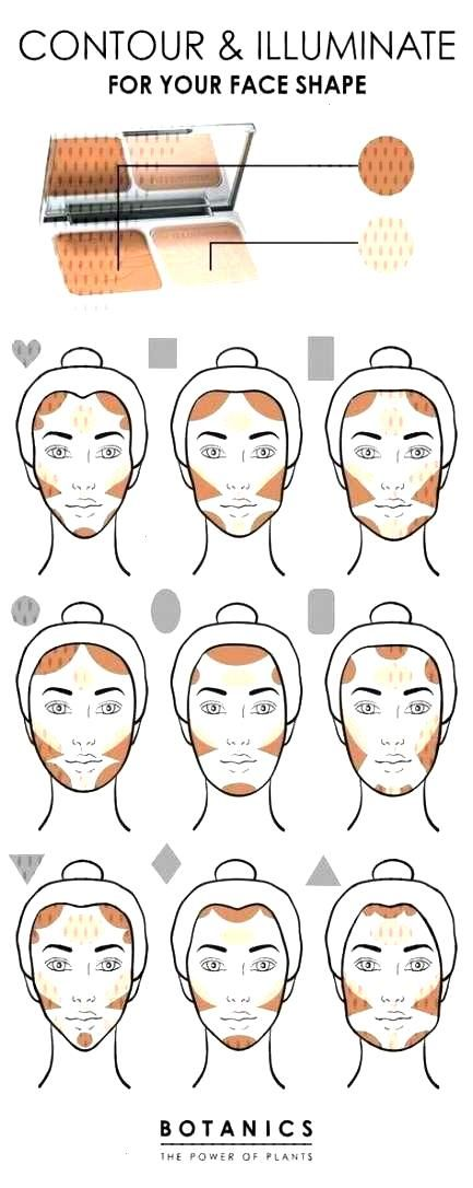 Photo of #contouring #beginners #tutorial #makeup #trendy #shape