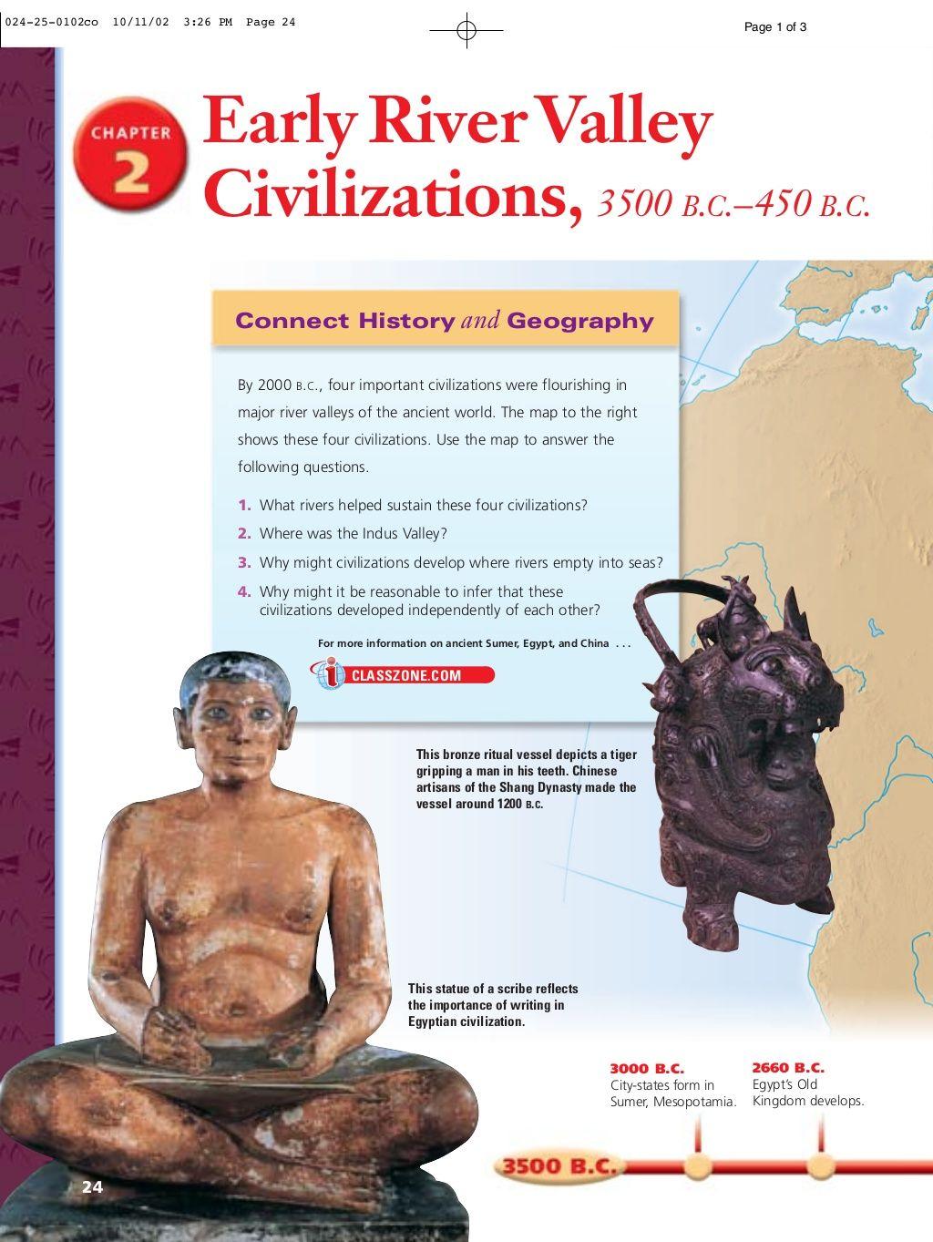 Pin On Teaching Art History Mesopotamia
