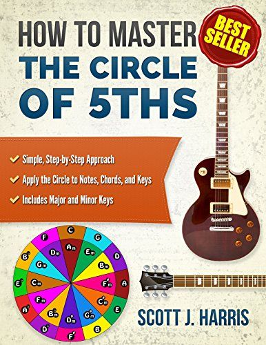 Guitar How to Master the Circle of 5ths Apply the Circle
