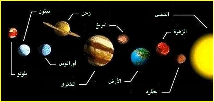 المجموعة الشمسية Solar Solar System Woot