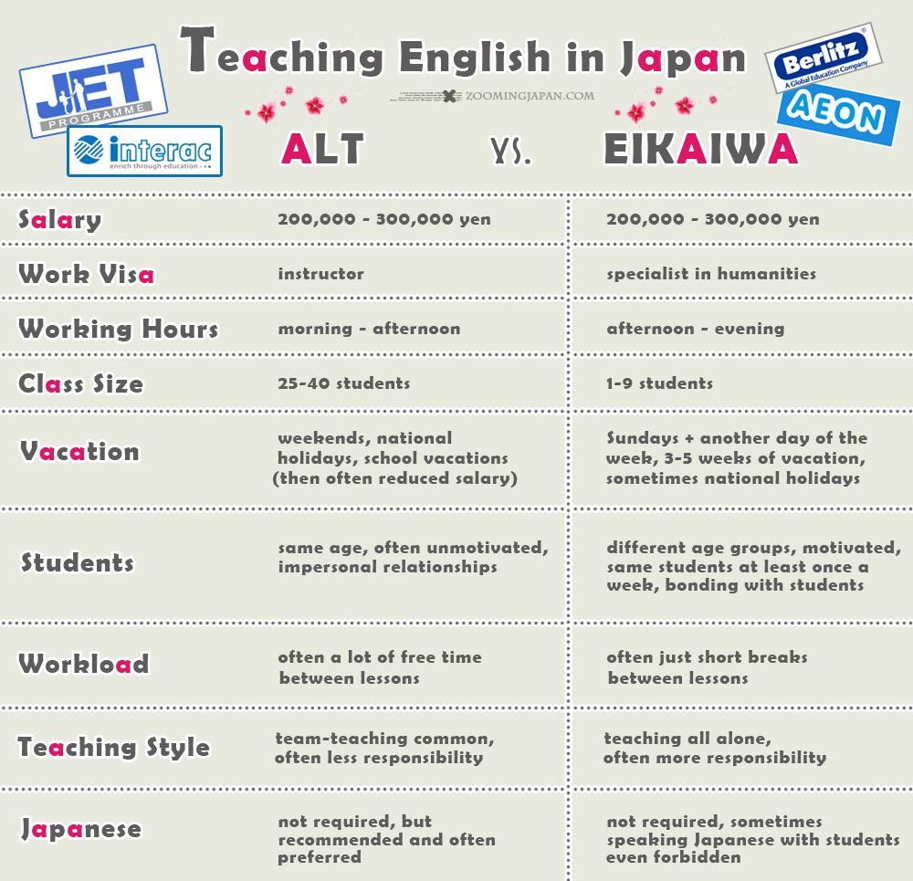 Teaching positions in japan-7487
