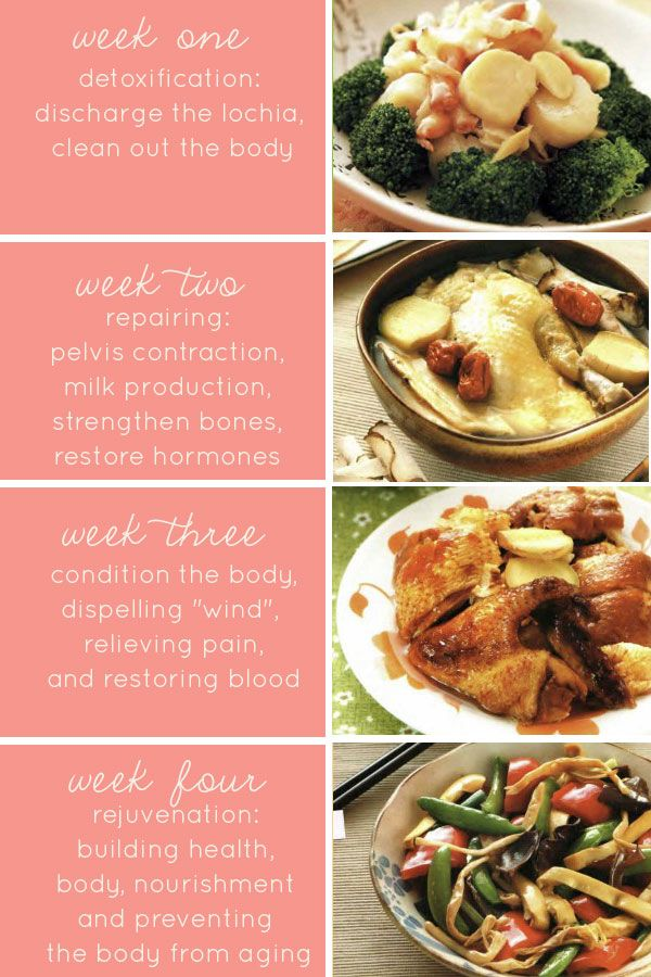 How the chinese postpartum recovery diet works over 4 weeks for how the chinese postpartum recovery diet works over 4 weeks for new moms after labor forumfinder Image collections