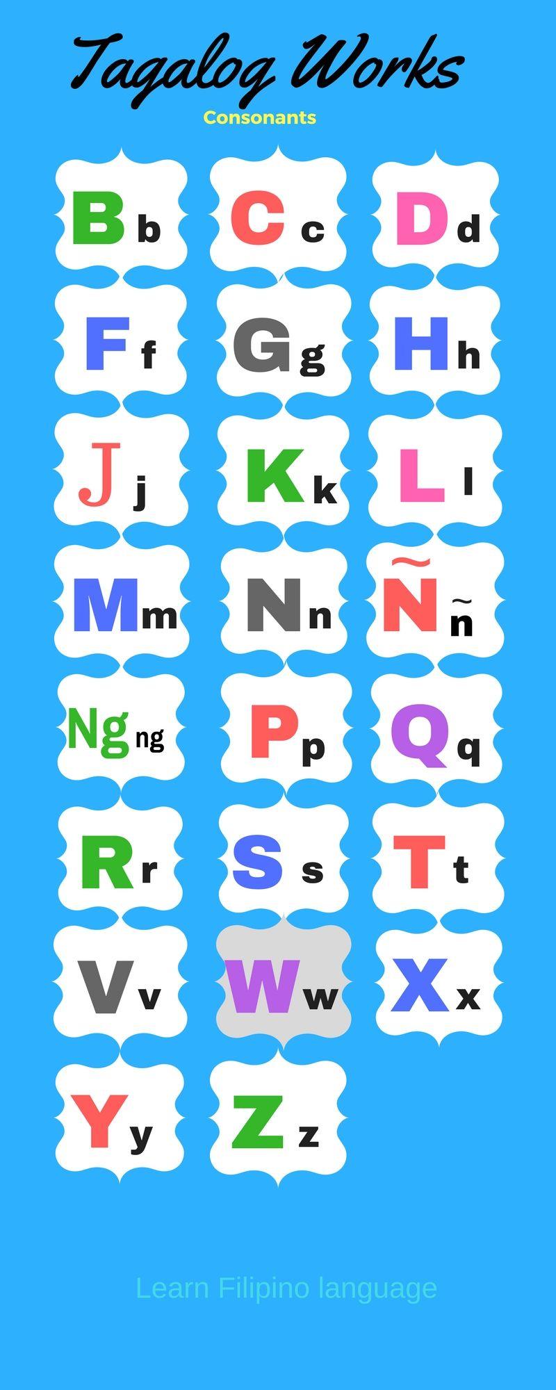 Learn About Filipino Alphabet Consonants Kindergarten Worksheets Tagalog Words Kindergarten Worksheets Printable [ 2000 x 800 Pixel ]