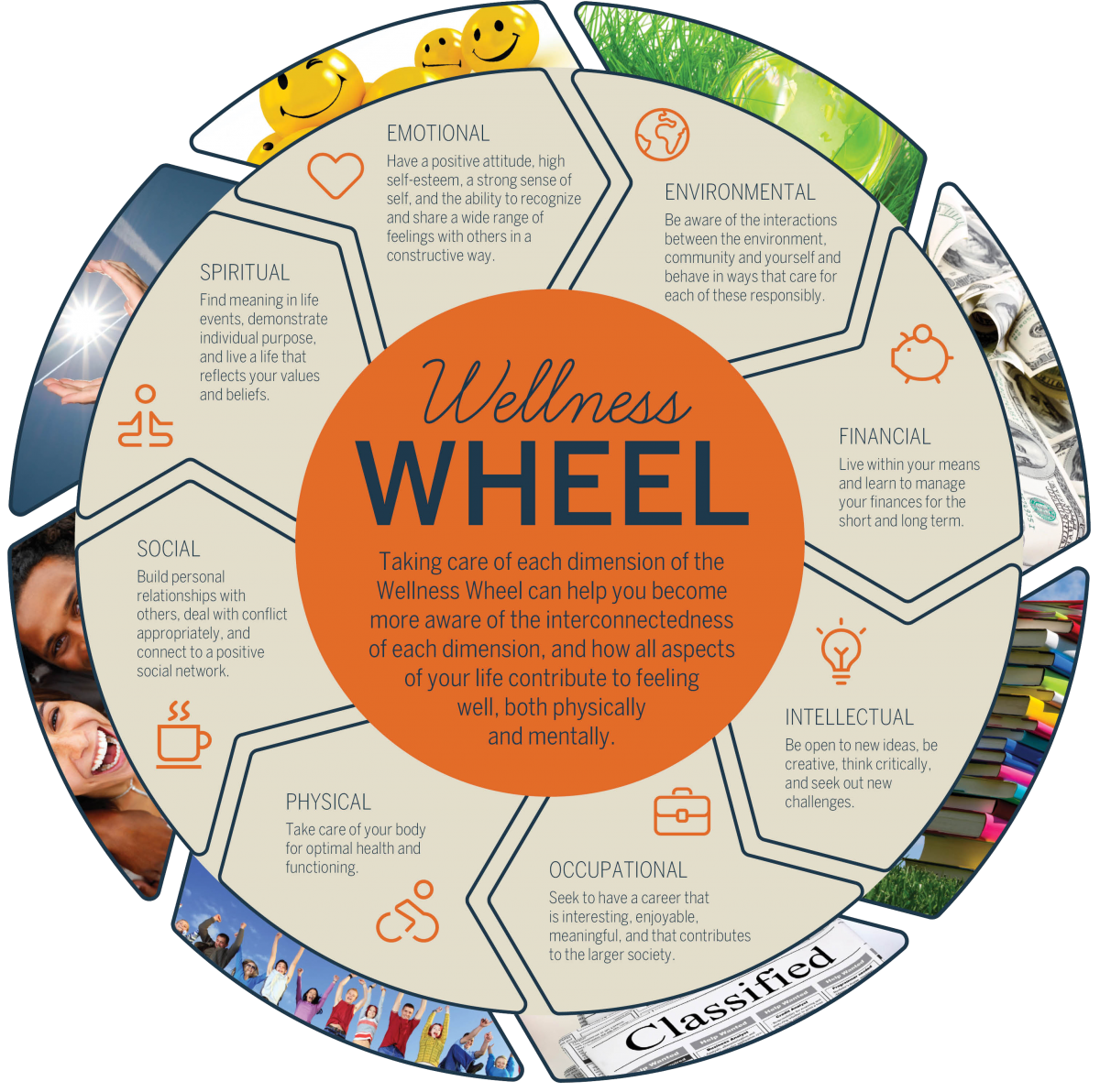 Worksheets Wellness Wheel Worksheet wellness wheel at unh for college students students