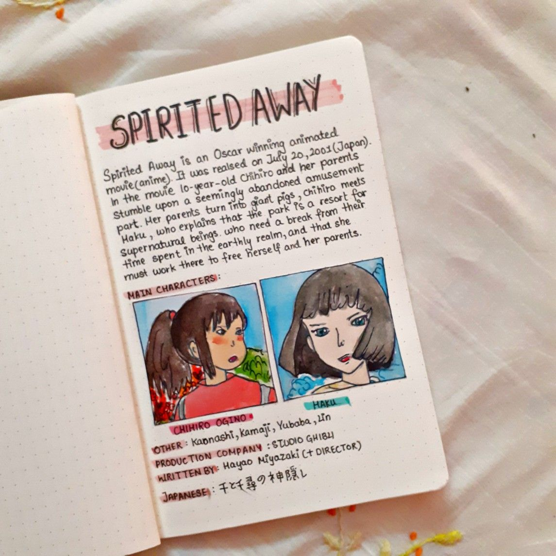 Anime Journal In 2020 Anime Spirited Away Animated Movies