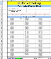 image result for weight watchers points plus tracker printable