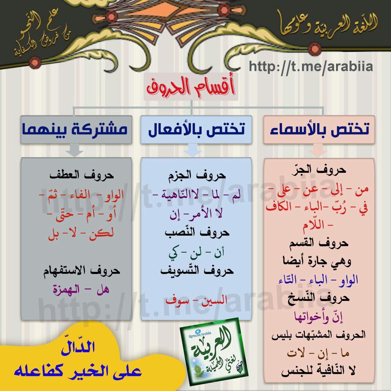 Pin By Amy On شعر عربي Arabic Poetry Arabic Language Learn Arabic Language Learning Arabic