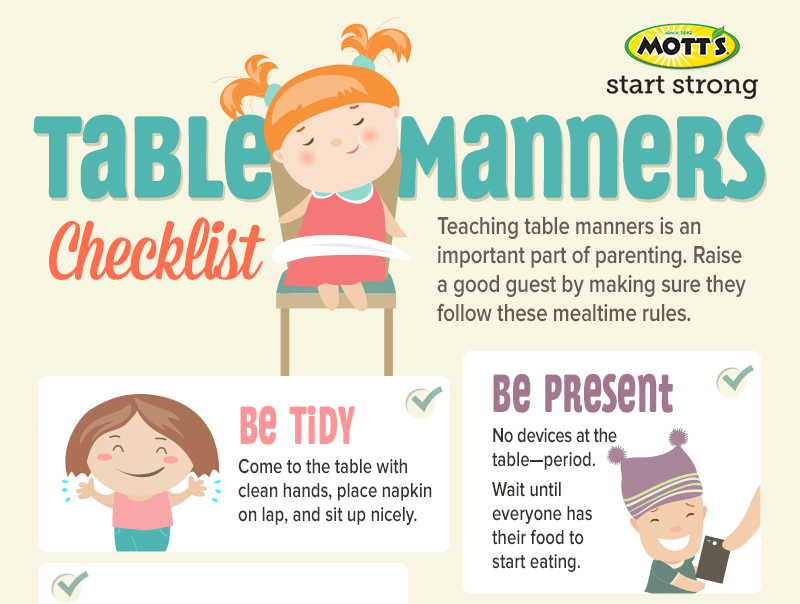 Teaching table manners is an important part of parenting raise a parents fandeluxe Choice Image