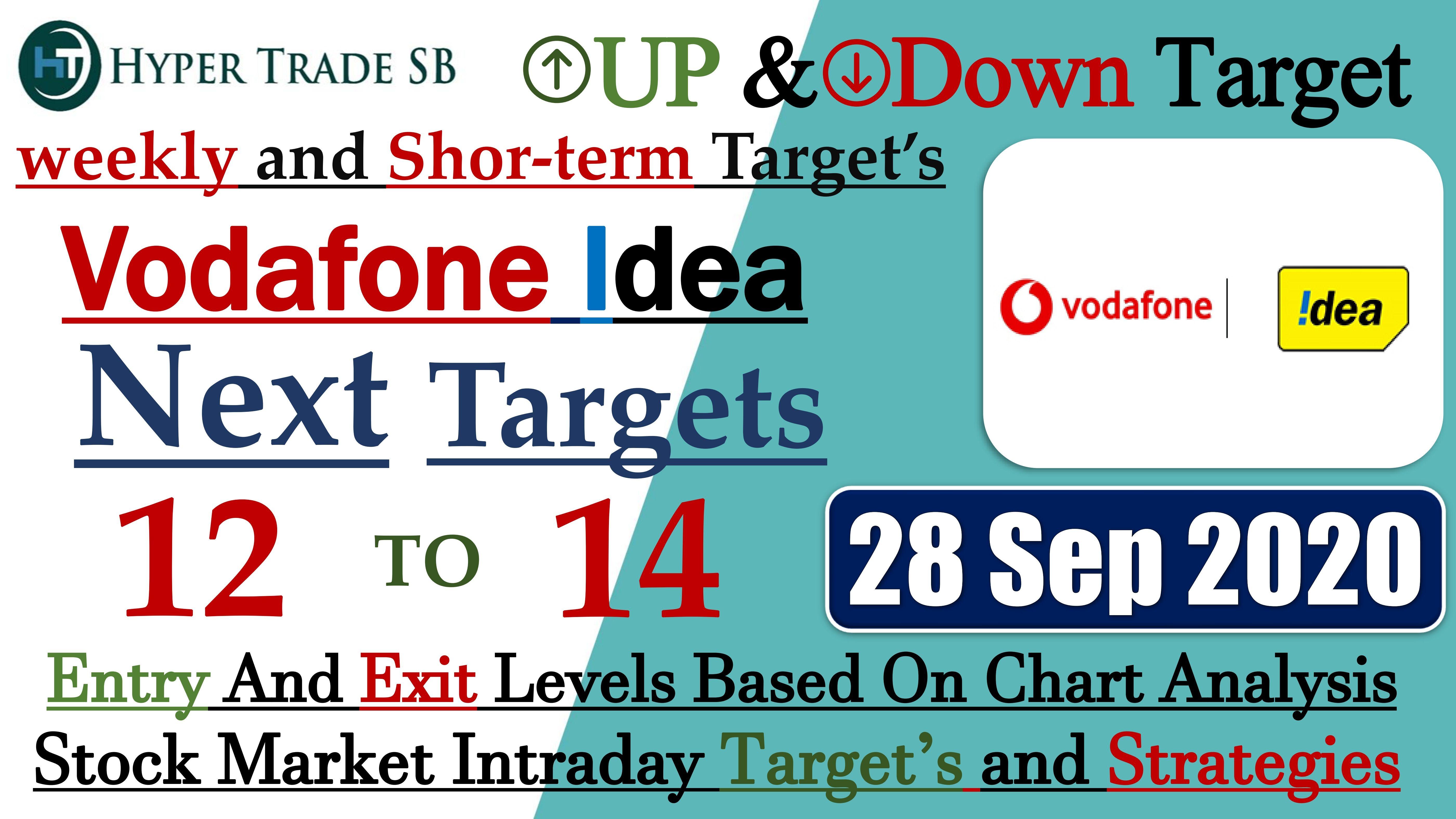 Vodafone Idea Share Price 28 Sept Idea Intraday Tips Idea Share News Intraday Targets Idea Stock Analysis Stock News Education