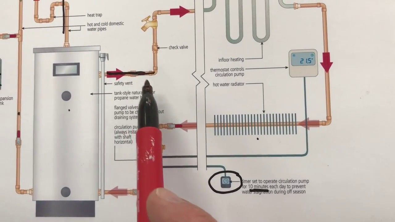 Hot Water Heating How To Use A Tank Style Water Heater Hydronic Heating Systems Water Heating Hydronic Heating