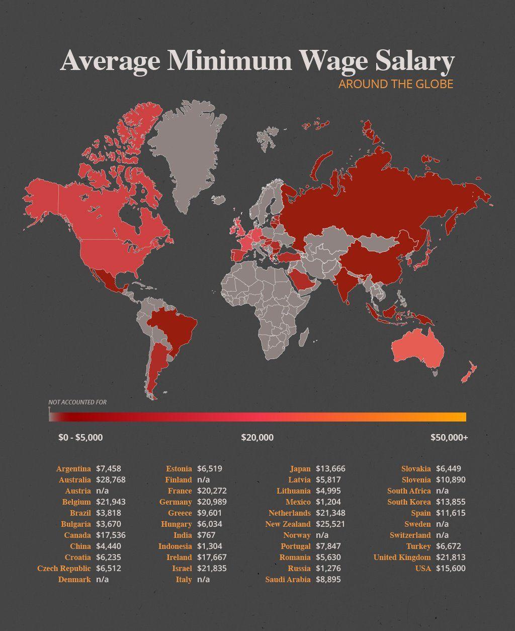 Average job salaries around the world by country belgium