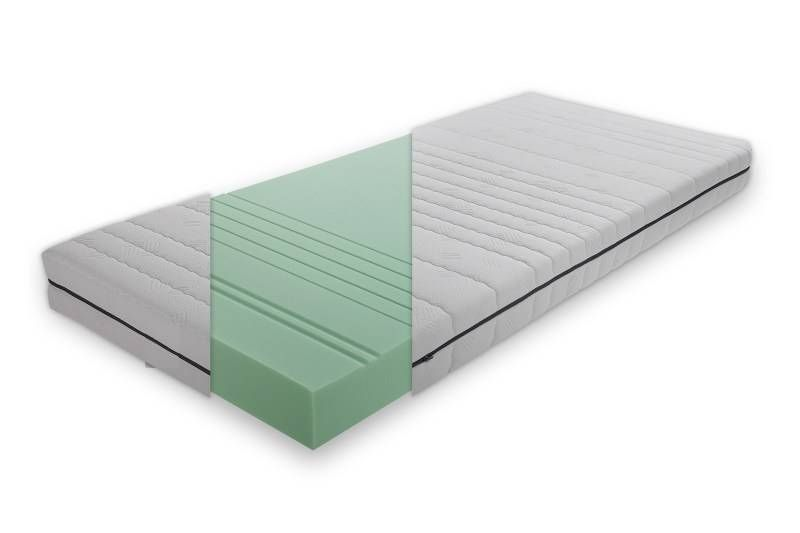 Zone koudschuim matras comfort cm accessoires
