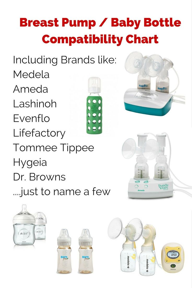 Pin On Baby Products Compatibility Charts
