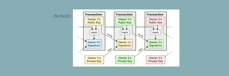 Info image by mi Info, Public, Diagram